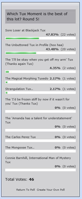 Tux vote round 5